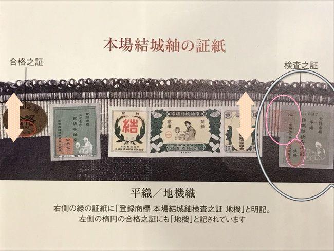 本場結城紬の証紙・地機と高機の見分け方の証紙・「カシャゲ」の部分の説明